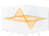 single_particle_wave_function